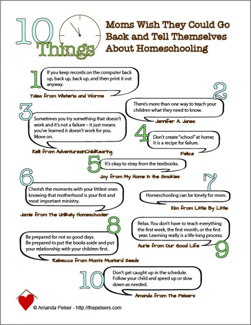 10 Things Moms Wish Homeschooling